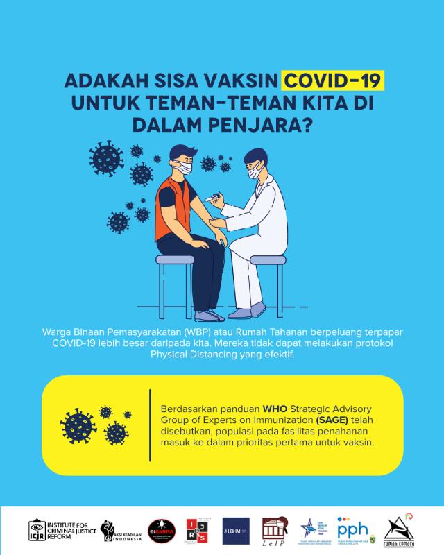 Infografis-vaksin-WBP-001